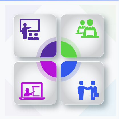 four training icons for classroom, one-on-one, online, and help desk options