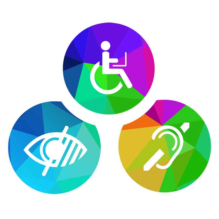 Accessibility Concepts