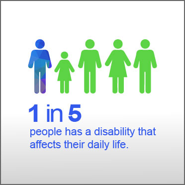 1 in 5 people has a disability that affects their daily life.