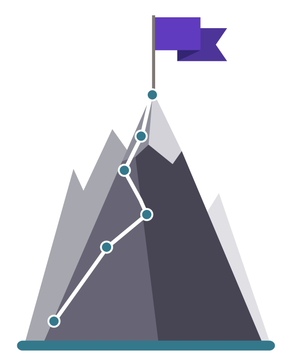 A mountain with a line showing the way to the summit and key points along the journey. A purple flag flies at the top.