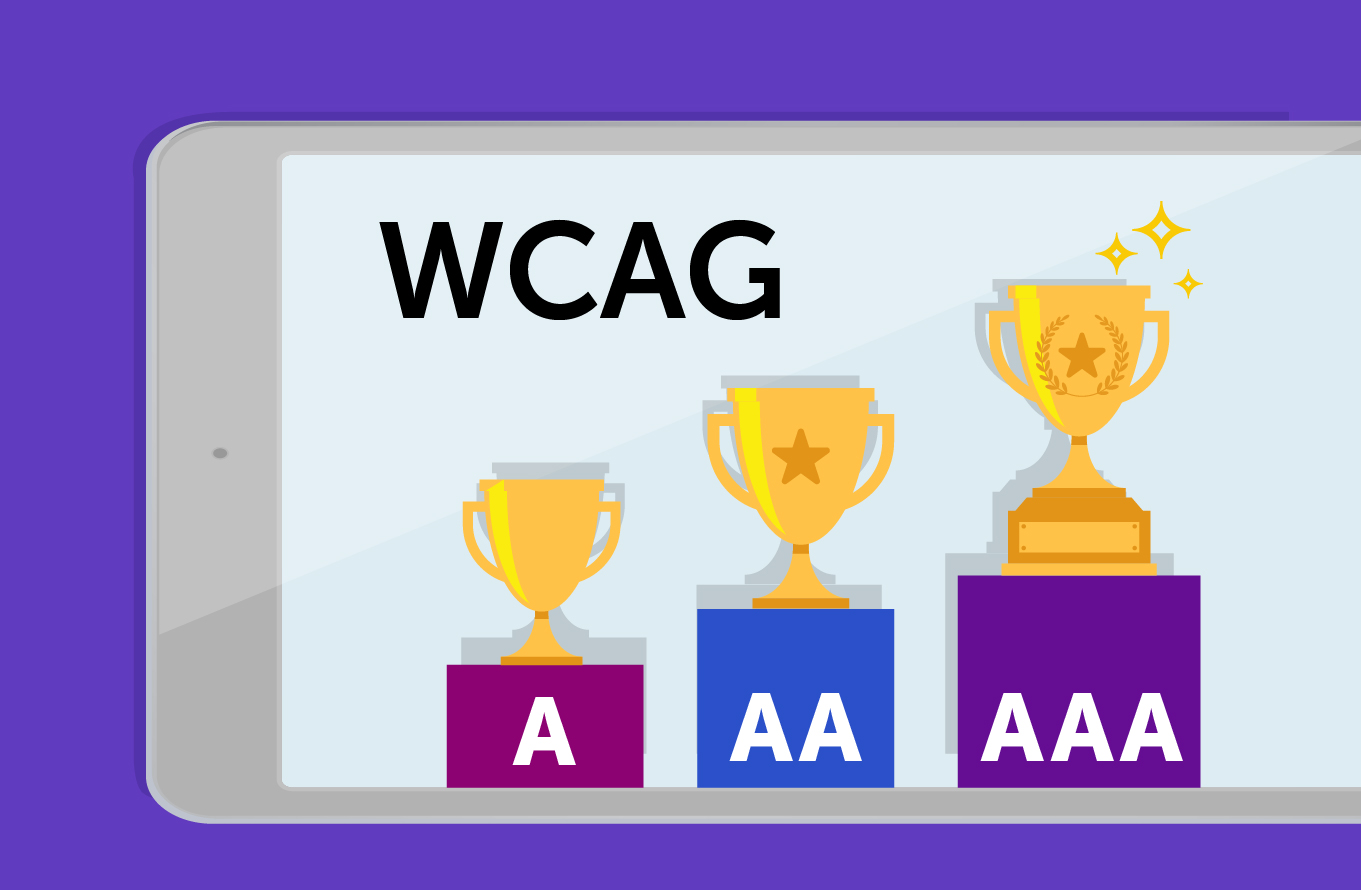 Three podiums with gold trophies on them. The WCAG A podium is short and has a modest trophy. The AA platform is taller and has a bigger trophy with a star on it. The AAA podium is tallest and has the largest and most ornate trophy.