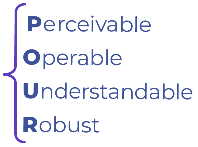 The 4 Principles of WCAG - Perceivable, Operable, Understandable, Robust