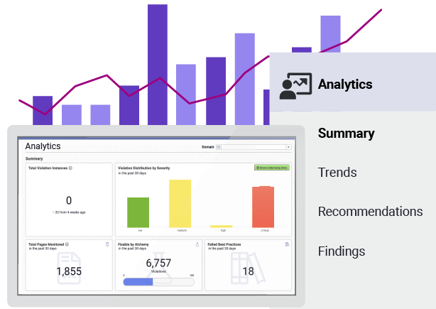Screen showing an Analytics dashboard with facts, figures, and charts